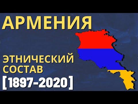 Армения. Этнический состав (1897-2020) [ENG SUB]