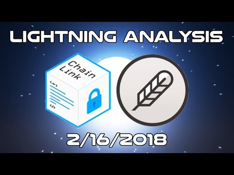 LINK ChainLink & POE Po.et Altcoins - Technical Lightning Analysis