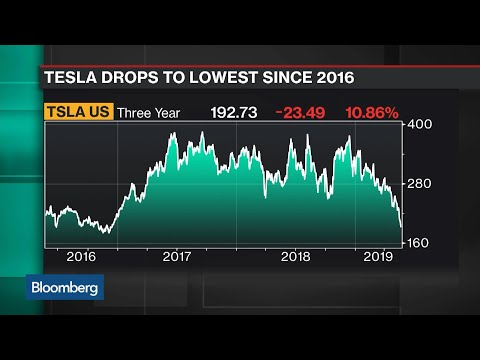TSLA morning wrap-up: Another bull jumps while other analysts offer floor target