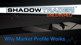 ShadowTrader Uncovered | Why Market Profile Works Even Though Very Few Use It
