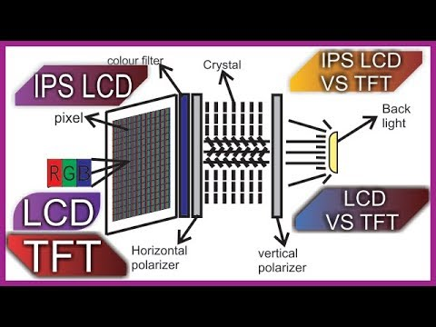 ips lcd display explained in hindi | comparison between IPS LCD and TFT , LCD VS TFT | Hindi