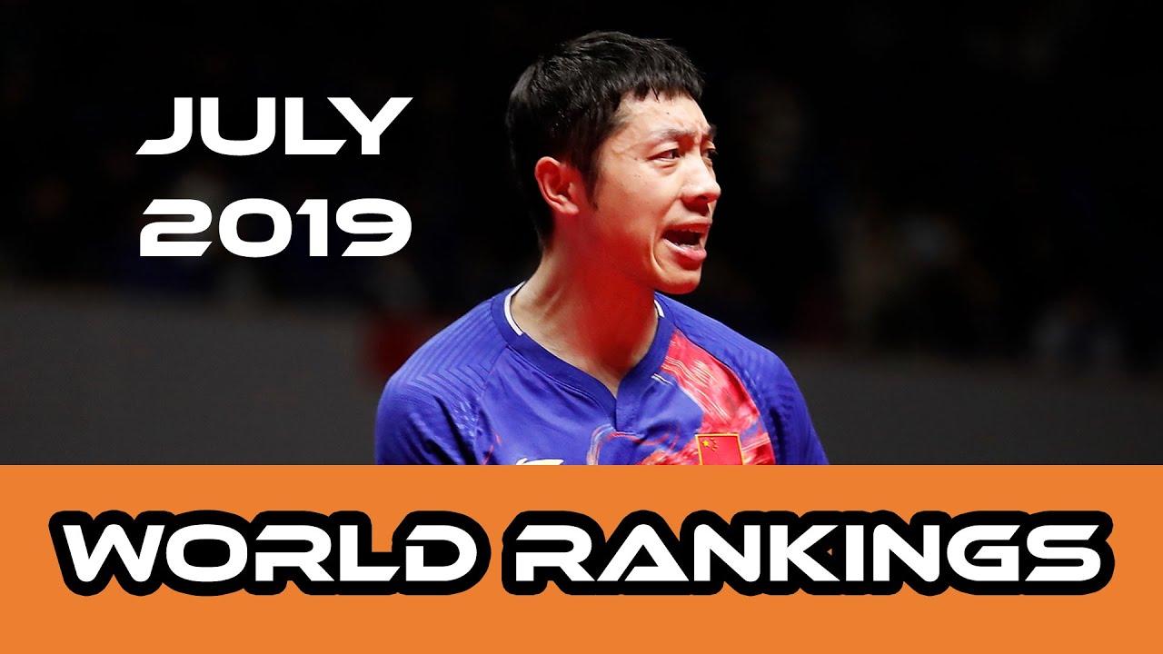 Table Tennis World Rankings July 2019