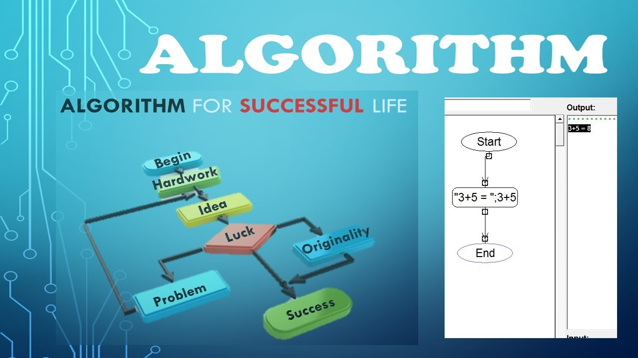 Line Drawing Algorithm Flowchart : Fcpro flowchart programming what is an algorithm and output