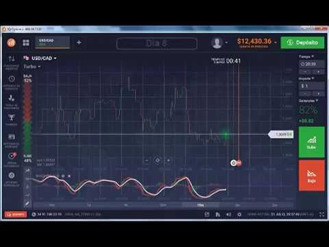 Online tutorials of binary options trading platform