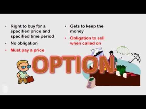 What are Exchange Traded Options?