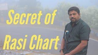 Secret of Rasi Chart By Dindigul P.Chinnaraj Astrologer INDIA