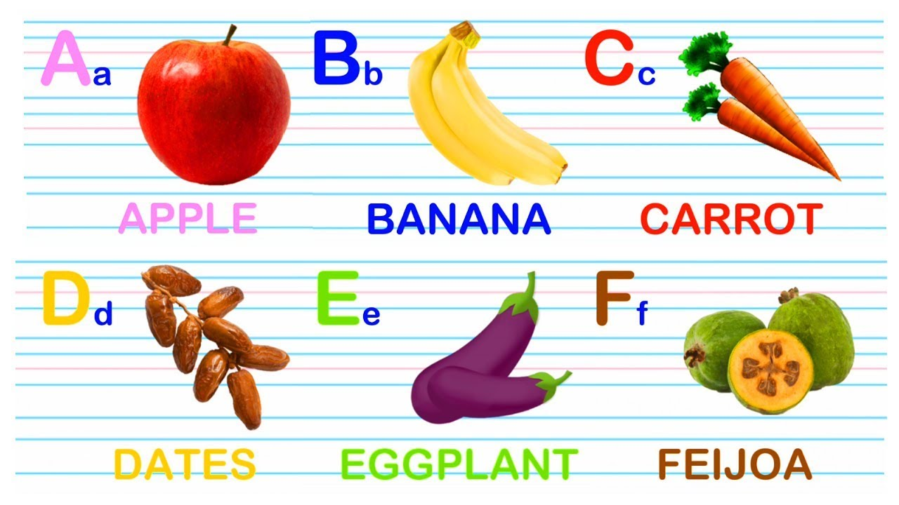 Alphabet Chart | Alphabets Fruits and Vegetable Chart | Learning Games for  Kids