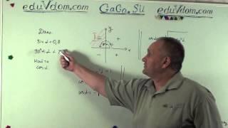 ЕГЭ 2015 База #5.1 : Найдите cos α , если sin α=0,8 и α находится в диапазоне от 90 до 180 градусов