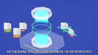 제조 현장의 안전하고 효율적인 PC 관리, 삼성 Nexplant OT Viewer