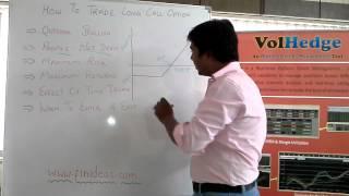How to trade Long Call Option- Hindi