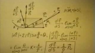 §1.3. Ускорение точки (часть 4)