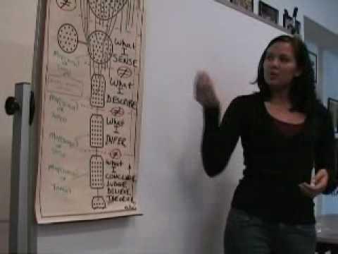 Marisa Sleeter - July 2007 - Read House / Institute of General Semantics