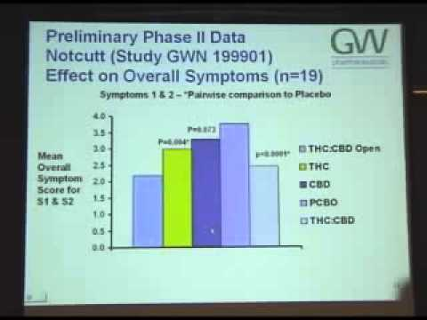 Medical Cannabis Strains   Geoffrey Guy, MD GW Pharmaceuticals, UK