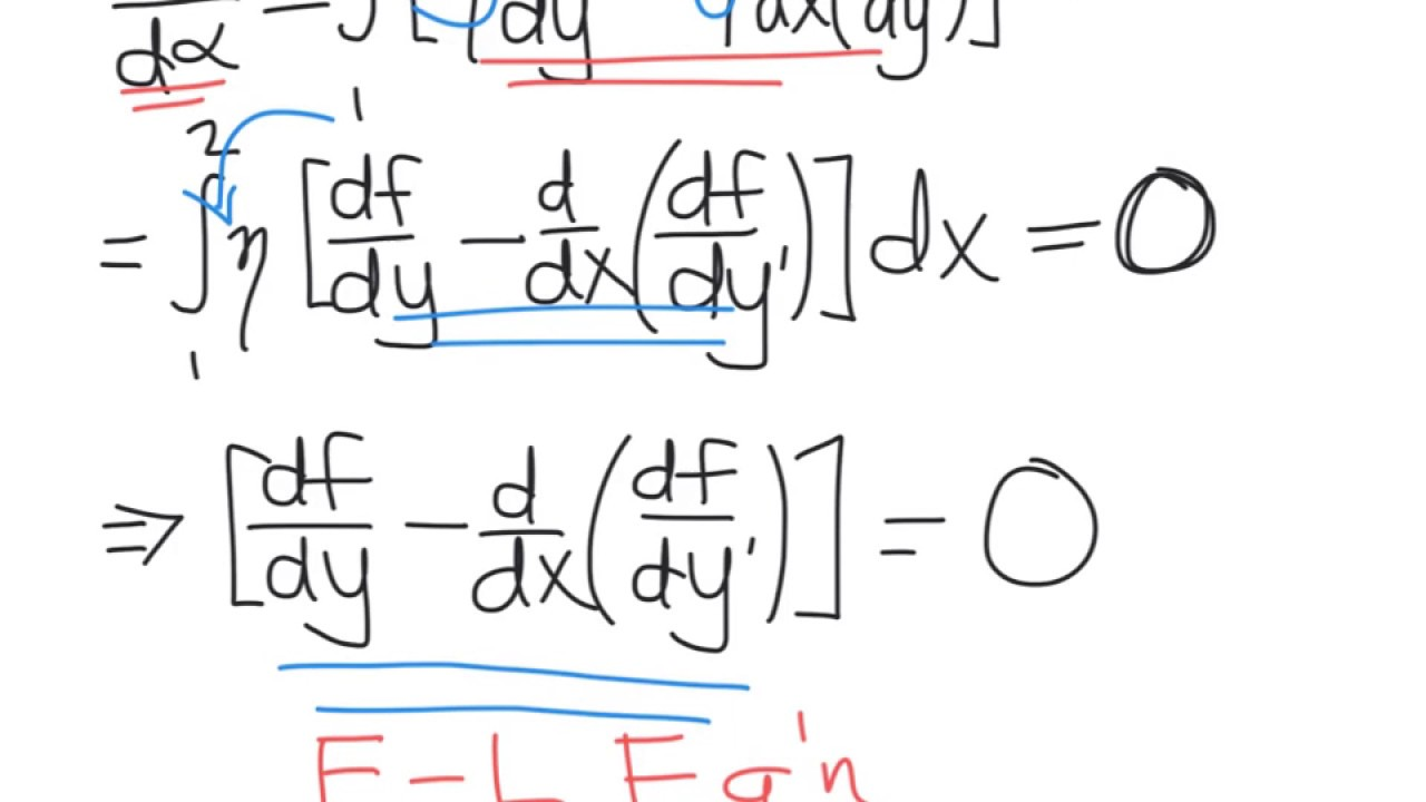 Euler-lagrange tool package file exchange matlab central.