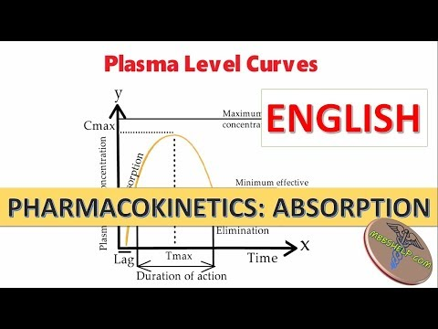 Pharmacokinetic (Part 01)- Absorption and Factors Affecting Absorption of Drugs (HINDI) from YouTube · Duration:  16 minutes 41 seconds