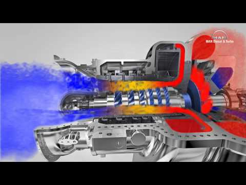 3D-Animation: Funktionsweise eines Axialkompressors (German speaker)