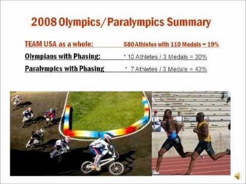 Muscle Phasing Research.wmv