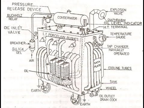 power line transformer diagram
