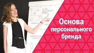 видео Как построить стратегию продвижения бренда?