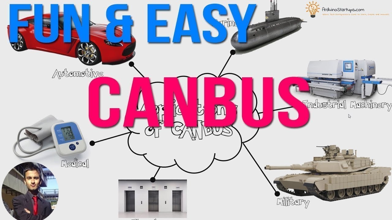 Fun And Easy Canbus How The Protocol Works Youtube Force 35 Basic Boat Wiring Diagram Premium