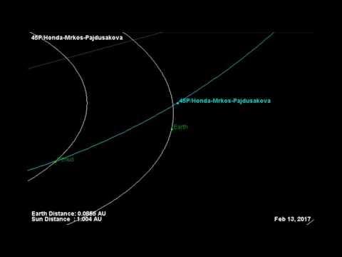 Close approach of comet 45P/Honda-Mrkos-Pajdusakova - Feb.-Mar. 2017