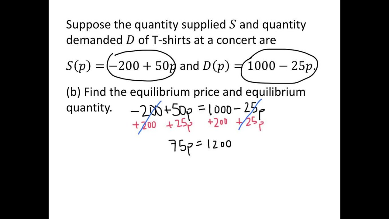Example Supply And Demand Youtube