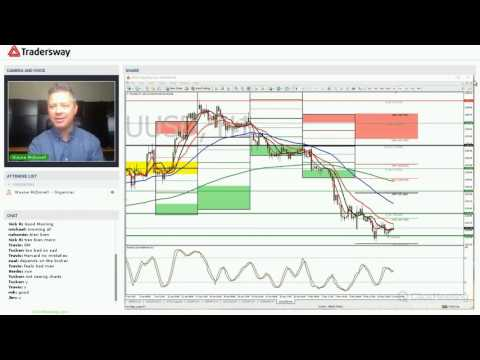 Forex Trading Strategy Webinar Video For Today: (LIVE 5/11/2017)