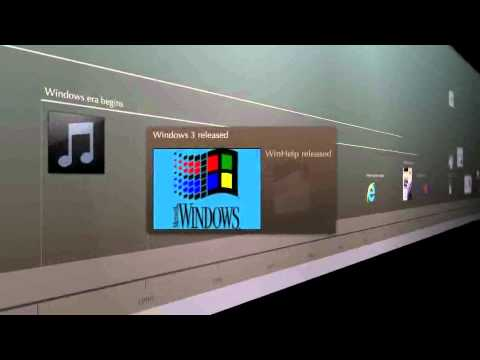 History Of Technical Communication In 7 Minutes