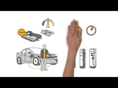 Continental Allcharge for all Electric Vehicles