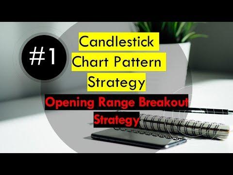 candlestick-chart-pattern-strategy-|-opening-range-breakout-strategy