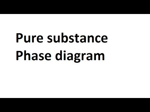 Pure substance phase diagram youtube pure substance phase diagram ccuart Images