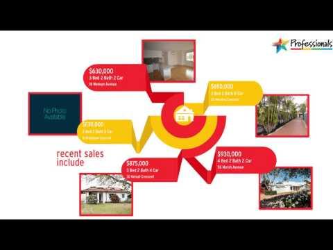 Real Estate Manning Market Update Perth Professionals Fremantle 0431417345