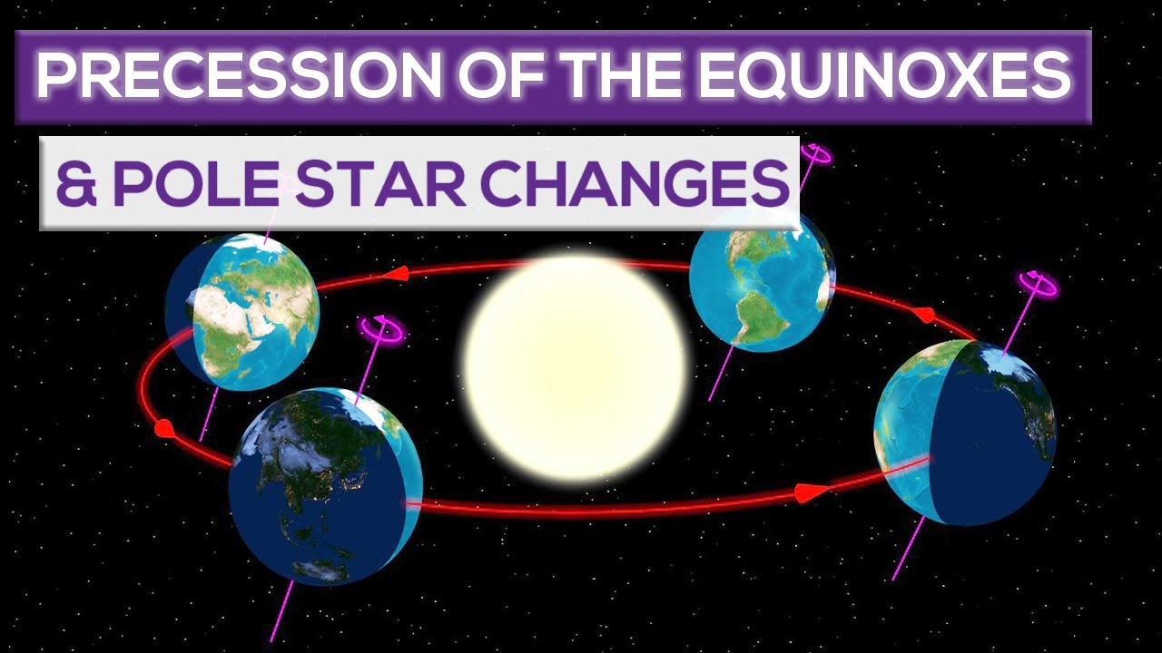 Precession Of The Equinoxes And  The Changes Of The Polar Star