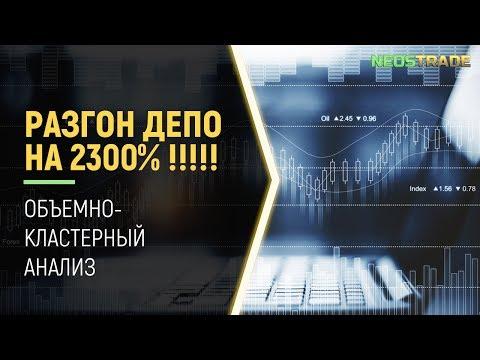 РАЗОГНАЛ ДЕПОЗИТ НА 2300% С 60$ | САМАЯ ПРИБЫЛЬНАЯ СТРАТЕГИЯ ТОРГОВЛИ НА POCKET OPTION