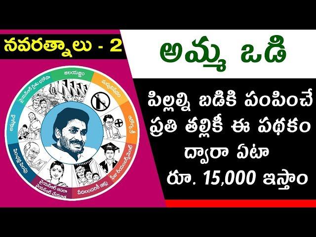 YS Jagan Mohan Reddy's Promises | #Navaratnalu 2 | #AmmaVodi