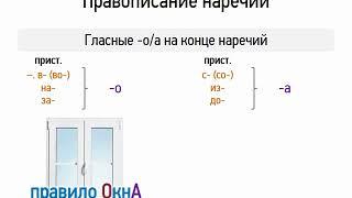 Правописание наречий (6 класс, видеоурок-презентация)