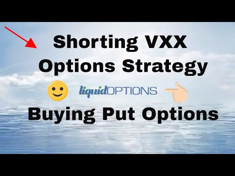 VXX Options Strategy