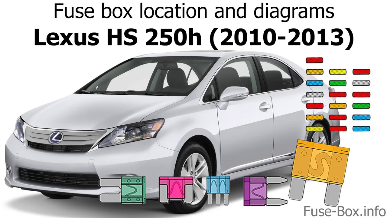 fuse box location and diagrams lexus hs250h 2010 2013. Black Bedroom Furniture Sets. Home Design Ideas