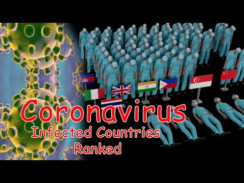 Spread Of Coronavirus (Wuhan) By Country | Infected Countries By #Coronavirus | Flag And Countries