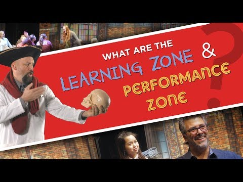 What are the Learning Zone and Performance Zone? | Dr. Nagler's Laboratory