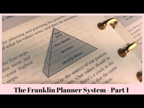 Franklin Planner System Part 1- What I Learned-Why Plan, The Planning Process, Parts Of A Planner