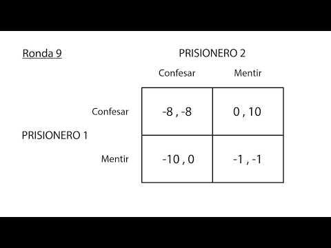 d.9-juegos-repetidos-|-teoría-de-juegos---microeconomía