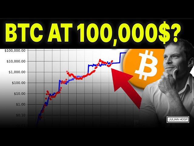 10 bitcoin worth