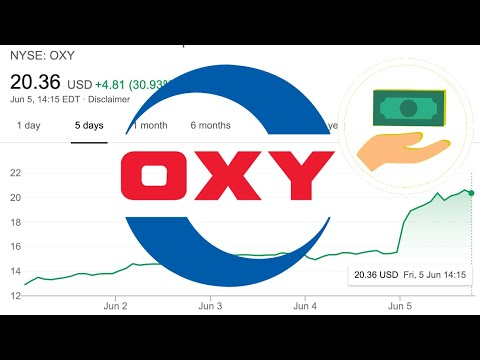 Occidental Petroleum (OXY) - Thank you for paying us 30% in one day!