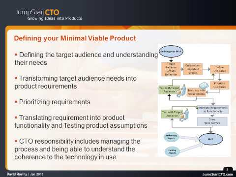 CTO Description – Cto Job Description