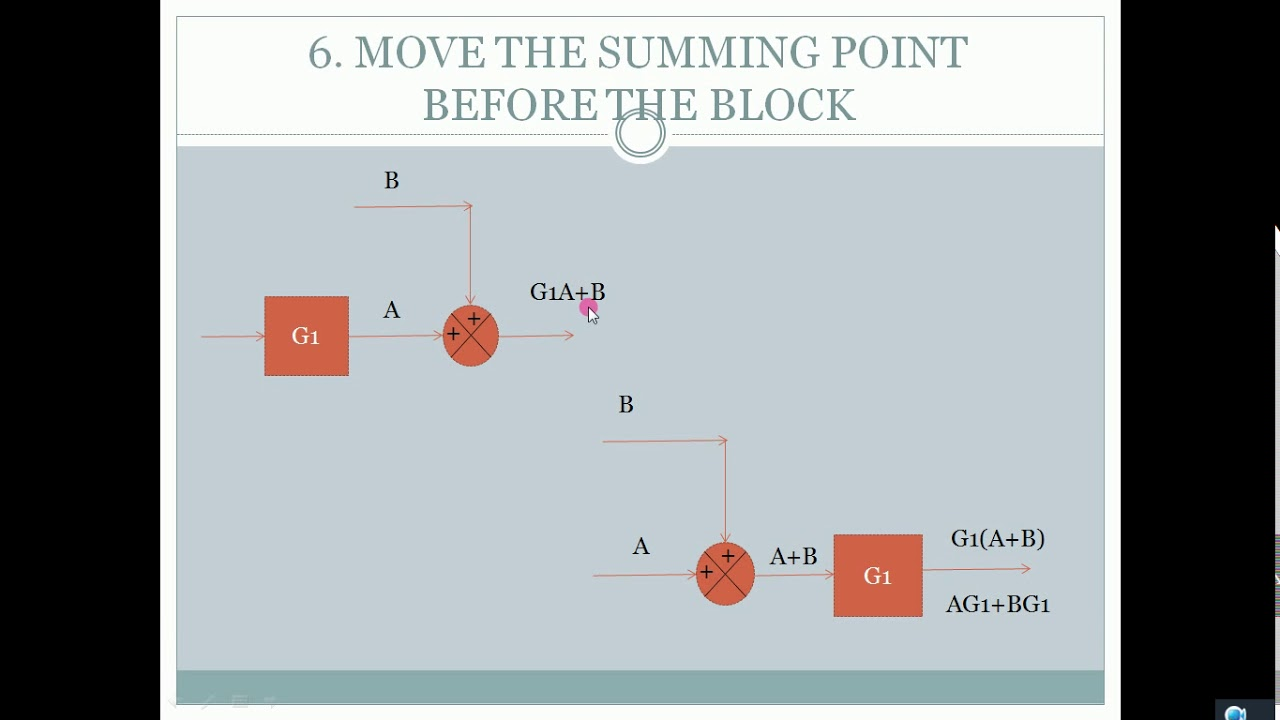 block diagram reduction tech rule 6 move the summing. Black Bedroom Furniture Sets. Home Design Ideas