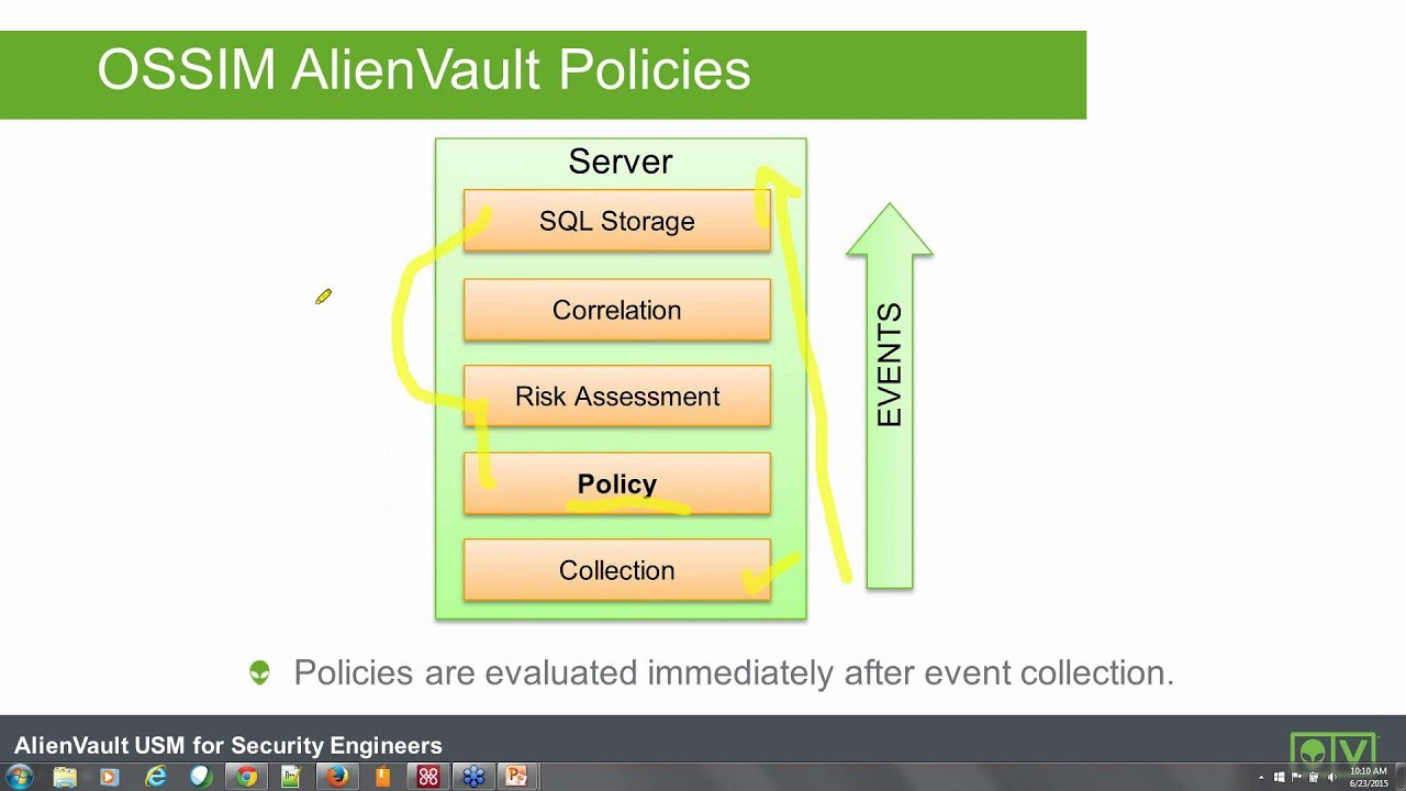 OSSIM Tutorial: How to Get the Most Out of Policies & Actions
