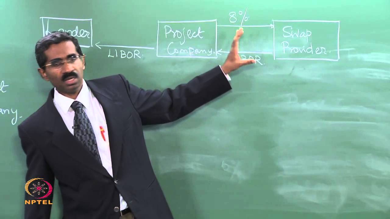 Mod-08 Lec-32 Risk Management - Country / Political risks I