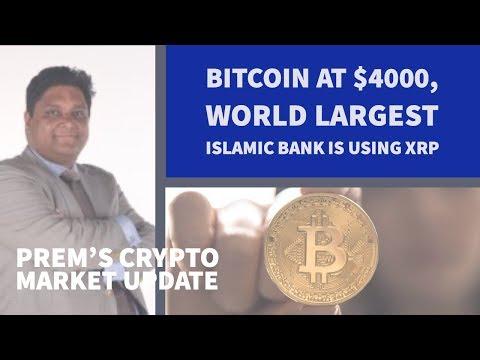 Bitcoin Op $4000, XRP Wordt Bij Kuwait Finance House Gebruikt