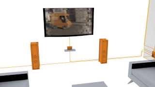Binnenhuis bekabeling - Televisie - Ziggo